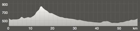 Wykres przewyższenia: 570 m