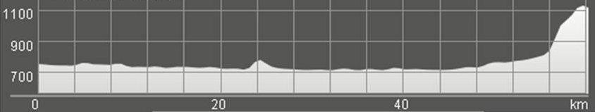 Wykres przewyższenia: 210 m