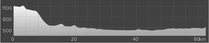 Wykres przewyższenia: 230 m