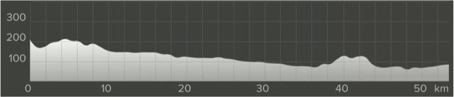 Wykres przewyższenia: 350 m