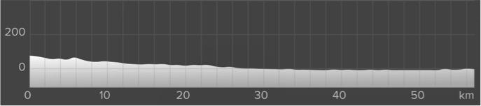 Wykres przewyższenia: 5 m