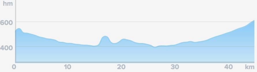 Wykres przewyższenia: 370 m